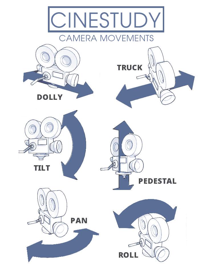 camera-movement