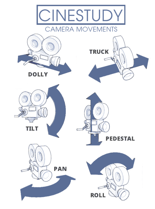 camera-movement